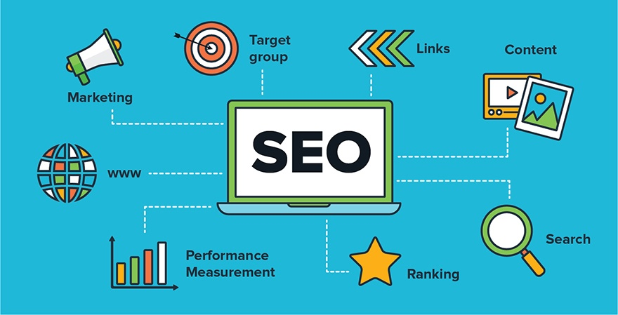 seo strategy escort business website
